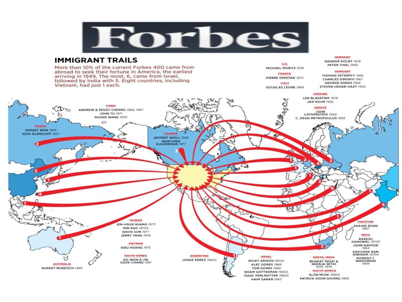 forbes_inmigracion